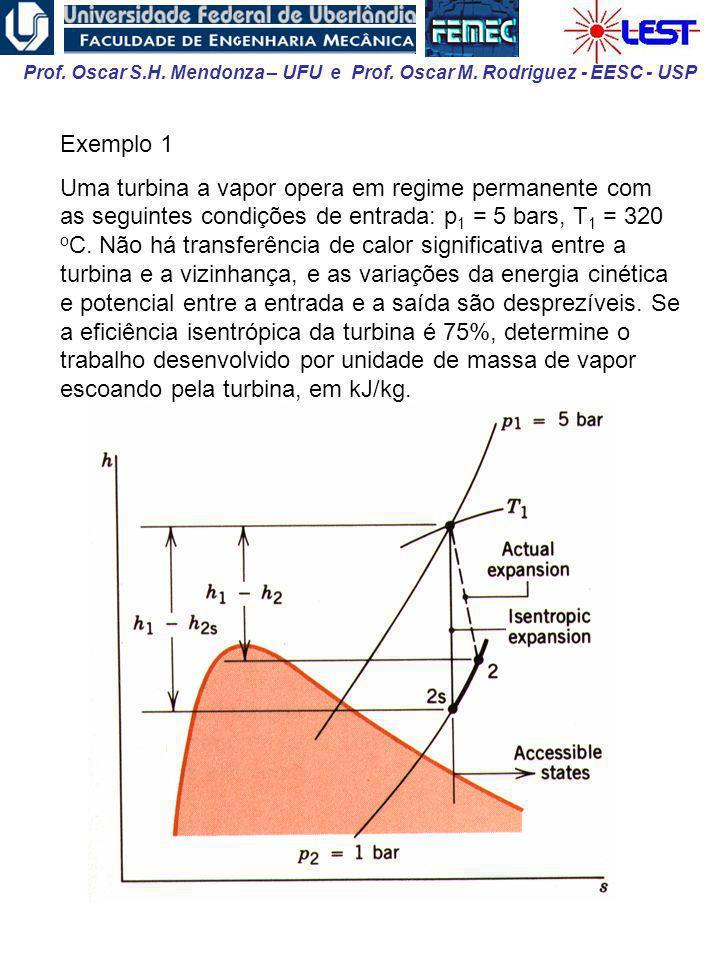Prof. Oscar S.H. Mendonza – UFU e Prof. Oscar M. Rodriguez - EESC - USP Exemplo 1 Uma turbina a vapor opera em regime permanente com as seguintes cond