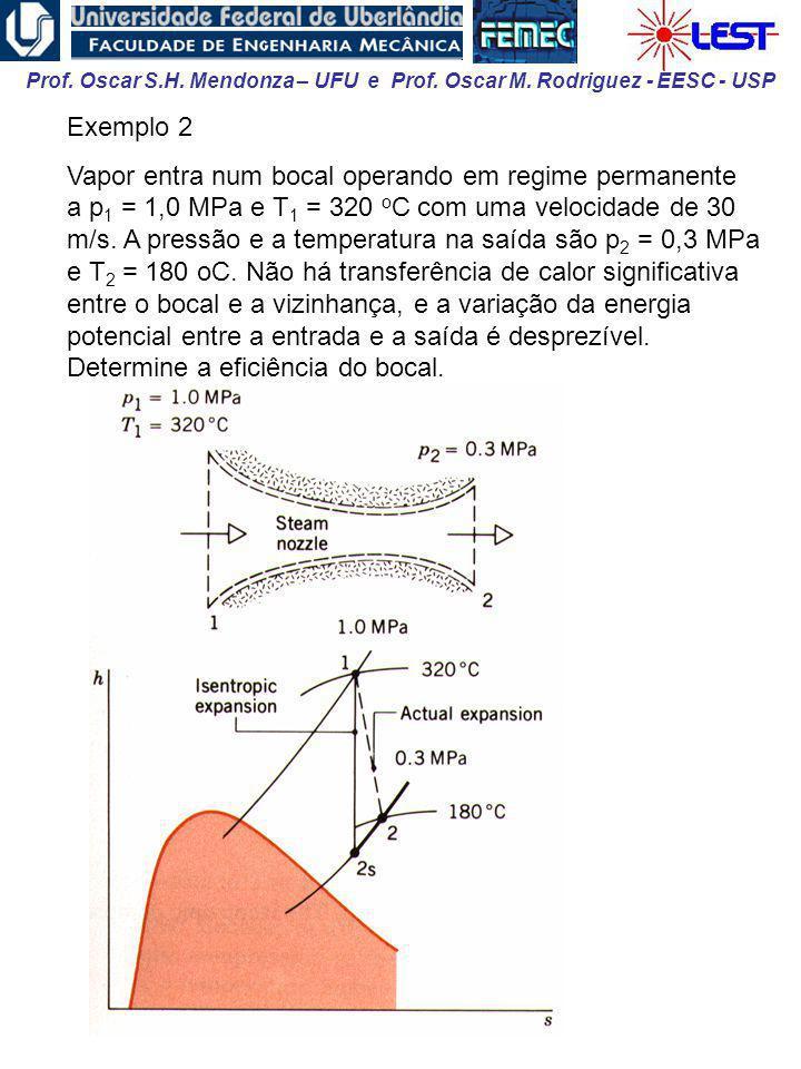Prof. Oscar S.H. Mendonza – UFU e Prof. Oscar M. Rodriguez - EESC - USP Exemplo 2 Vapor entra num bocal operando em regime permanente a p 1 = 1,0 MPa
