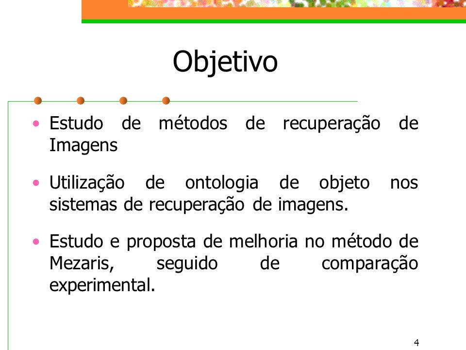 4 Objetivo Estudo de métodos de recuperação de Imagens Utilização de ontologia de objeto nos sistemas de recuperação de imagens.
