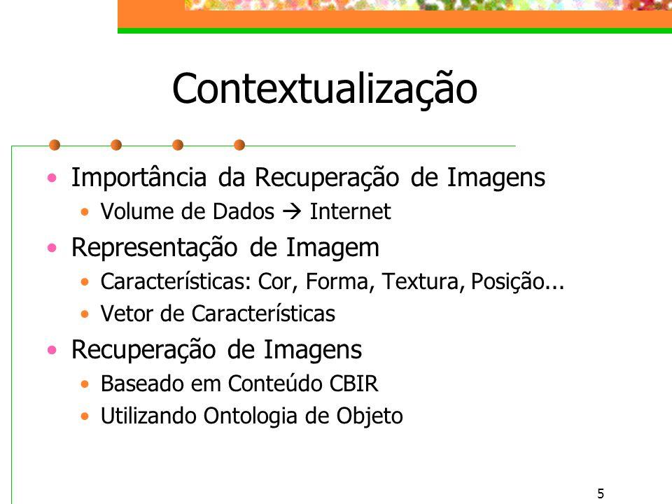 5 Contextualização Importância da Recuperação de Imagens Volume de Dados Internet Representação de Imagem Características: Cor, Forma, Textura, Posição...