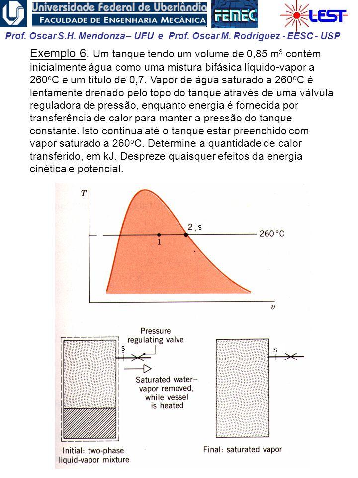 Prof. Oscar S.H. Mendonza – UFU e Prof. Oscar M. Rodriguez - EESC - USP Exemplo 6. Um tanque tendo um volume de 0,85 m 3 contém inicialmente água como
