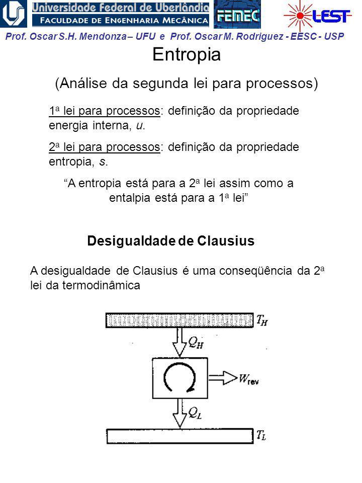 Prof. Oscar S.H. Mendonza – UFU e Prof. Oscar M. Rodriguez - EESC - USP Desigualdade de Clausius Entropia (Análise da segunda lei para processos) 1 a