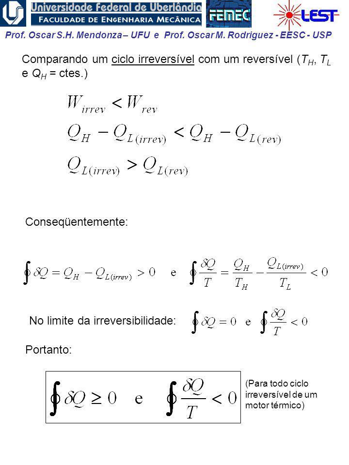 Prof. Oscar S.H. Mendonza – UFU e Prof. Oscar M. Rodriguez - EESC - USP Comparando um ciclo irreversível com um reversível (T H, T L e Q H = ctes.) Co