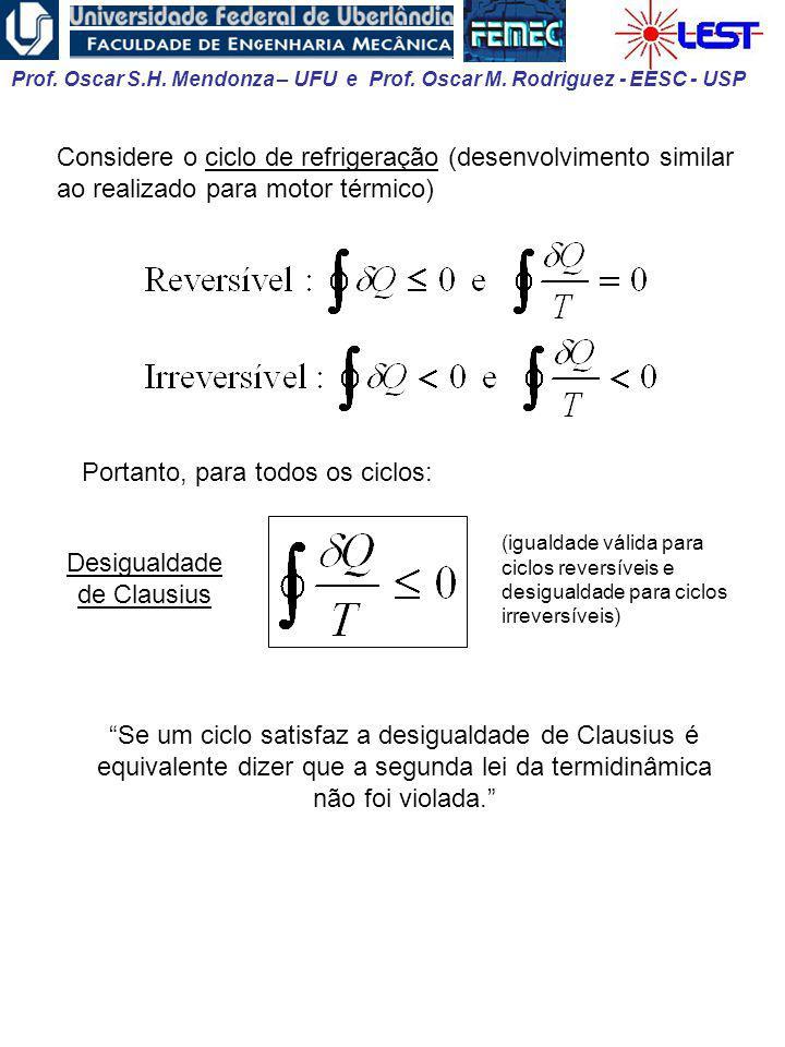 Prof. Oscar S.H. Mendonza – UFU e Prof. Oscar M. Rodriguez - EESC - USP Considere o ciclo de refrigeração (desenvolvimento similar ao realizado para m