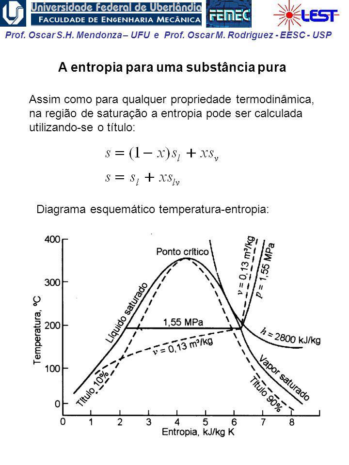 Prof. Oscar S.H. Mendonza – UFU e Prof. Oscar M. Rodriguez - EESC - USP A entropia para uma substância pura Assim como para qualquer propriedade termo