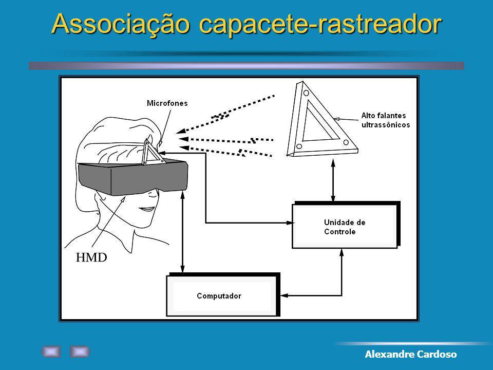 Alexandre Cardoso Associação capacete-rastreador