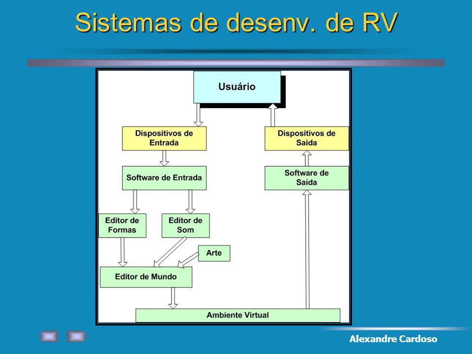 Alexandre Cardoso Sistemas de desenv. de RV