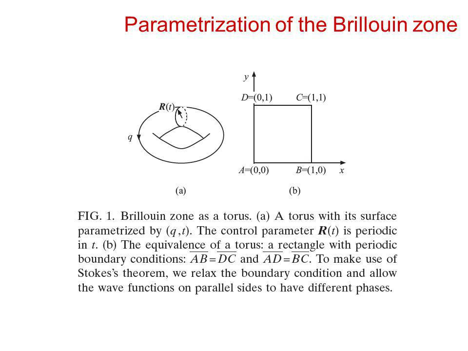 Parametrization of the Brillouin zone