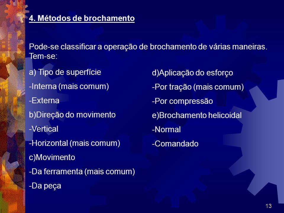 13 4. Métodos de brochamento Pode-se classificar a operação de brochamento de várias maneiras. Tem-se: a) Tipo de superfície -Interna (mais comum) -Ex