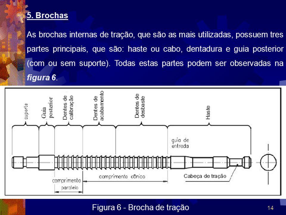 14 5. Brochas As brochas internas de tração, que são as mais utilizadas, possuem tres partes principais, que são: haste ou cabo, dentadura e guia post