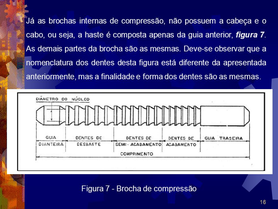 16 Já as brochas internas de compressão, não possuem a cabeça e o cabo, ou seja, a haste é composta apenas da guia anterior, figura 7. As demais parte