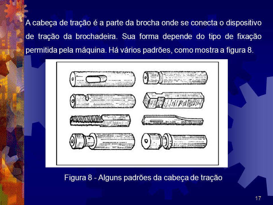 17 A cabeça de tração é a parte da brocha onde se conecta o dispositivo de tração da brochadeira. Sua forma depende do tipo de fixação permitida pela