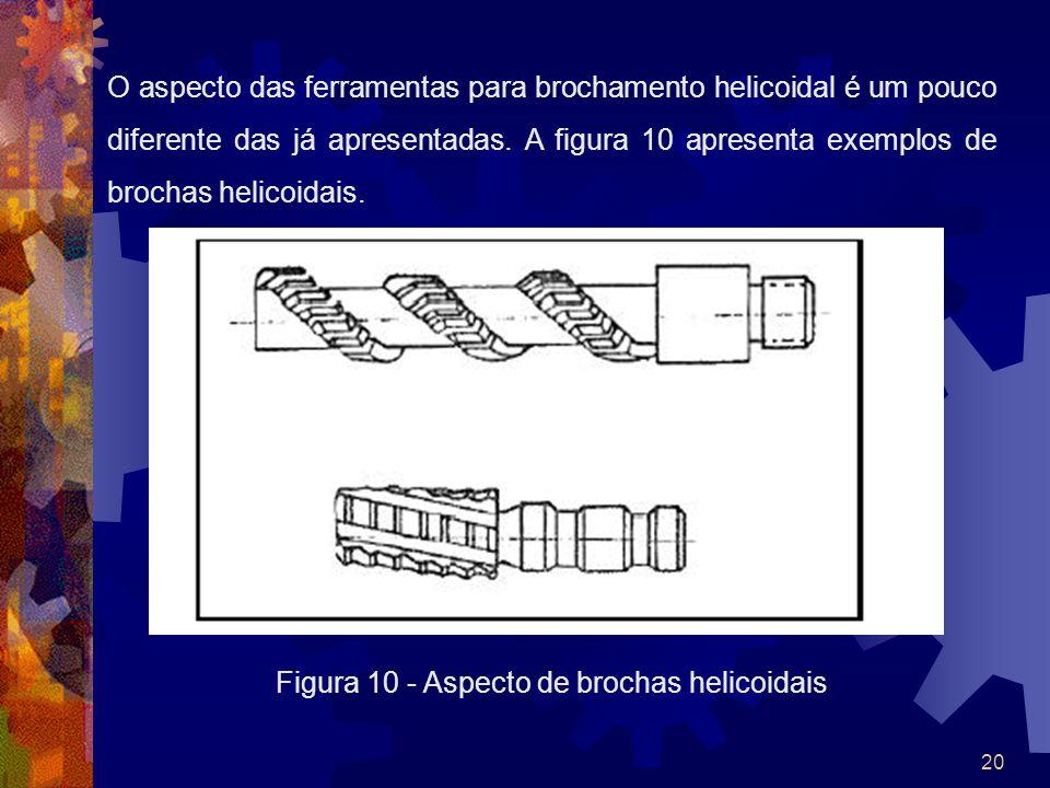 20 O aspecto das ferramentas para brochamento helicoidal é um pouco diferente das já apresentadas. A figura 10 apresenta exemplos de brochas helicoida