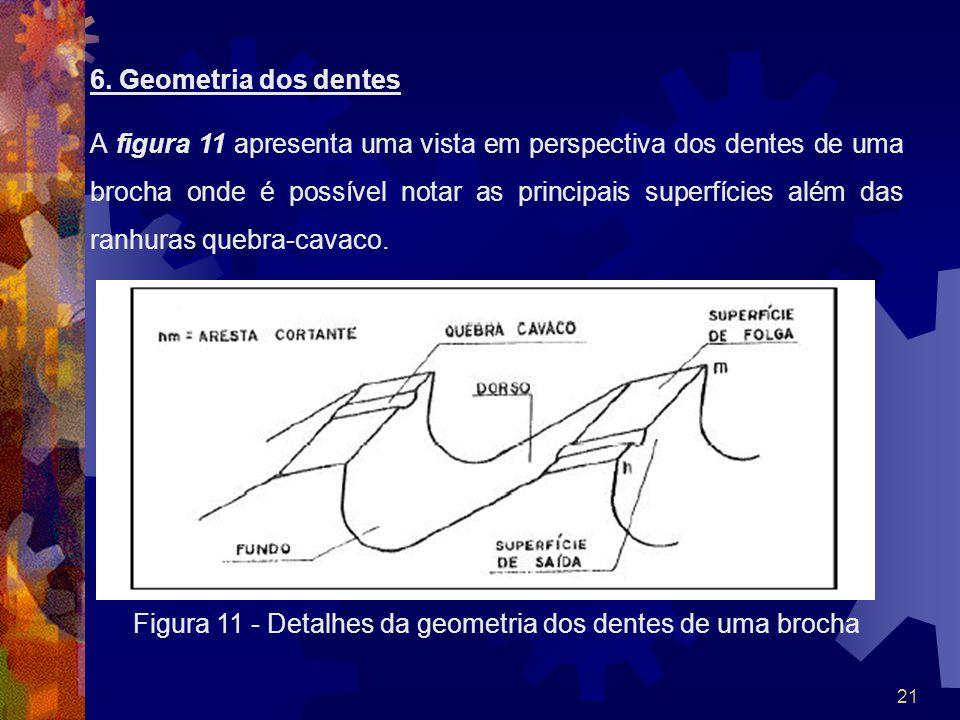 22 Os detalhes geométricos podem ser melhor observados na figura 12.