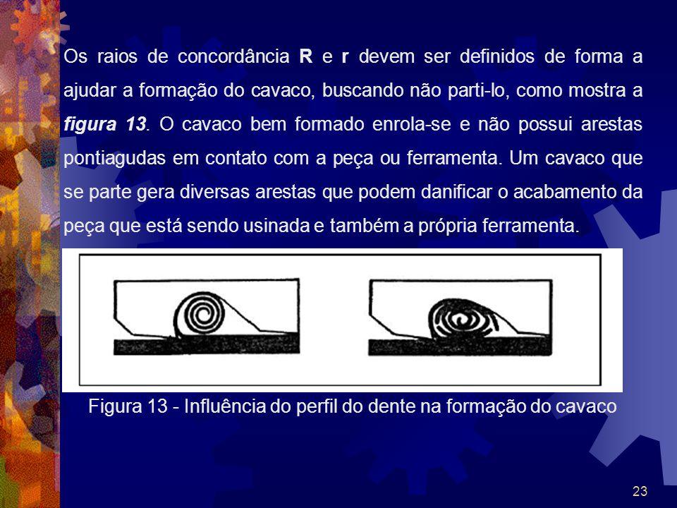 23 Os raios de concordância R e r devem ser definidos de forma a ajudar a formação do cavaco, buscando não parti-lo, como mostra a figura 13. O cavaco