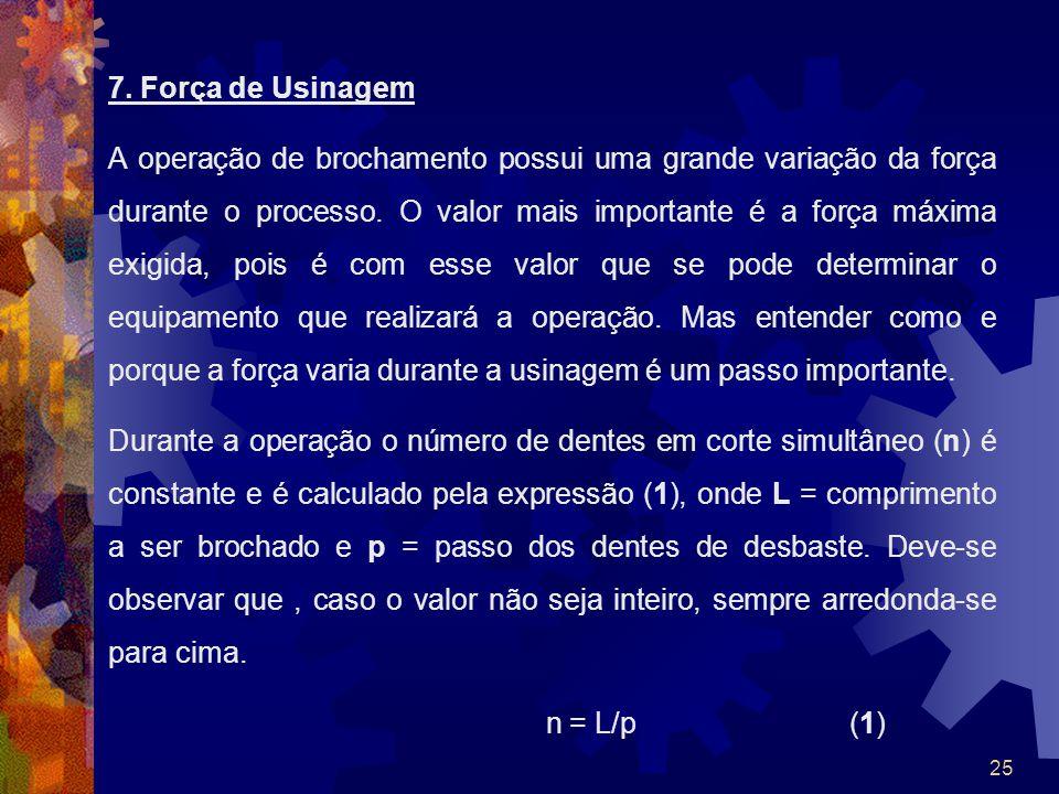 26 A força máxima na operação de brochamento pode ser calculada pela expressão (2).