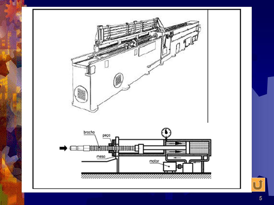 6 Em alguns casos faz-se necessário o giro da ferramenta durante o movimento de usinagem para se obter o brochamento helicoidal, cuja aparência pode ser observada na figura 3.