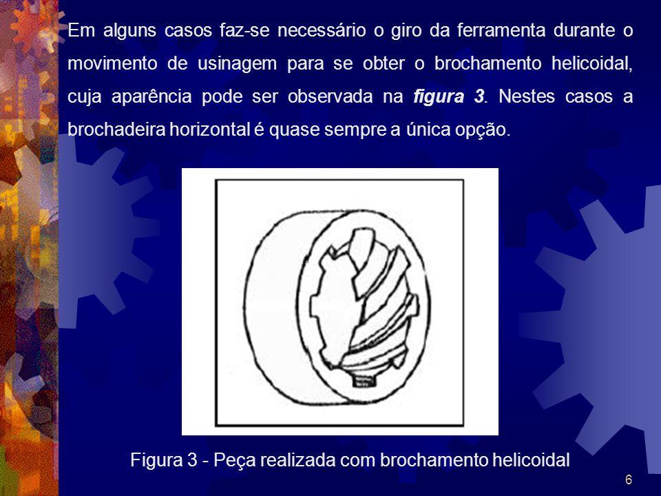 6 Em alguns casos faz-se necessário o giro da ferramenta durante o movimento de usinagem para se obter o brochamento helicoidal, cuja aparência pode s