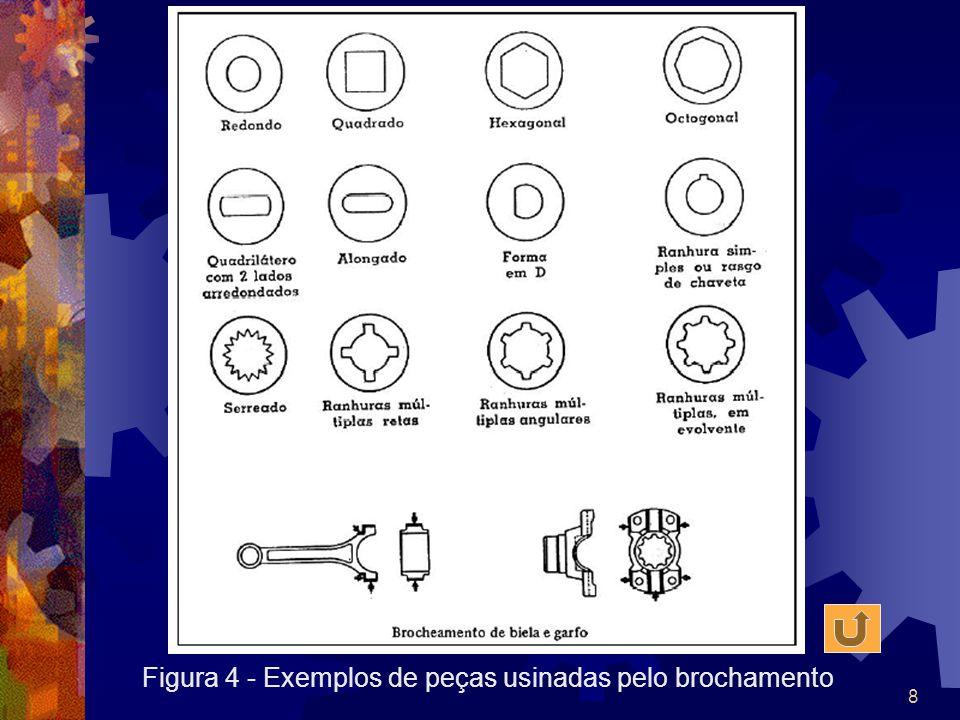 8 Figura 4 - Exemplos de peças usinadas pelo brochamento
