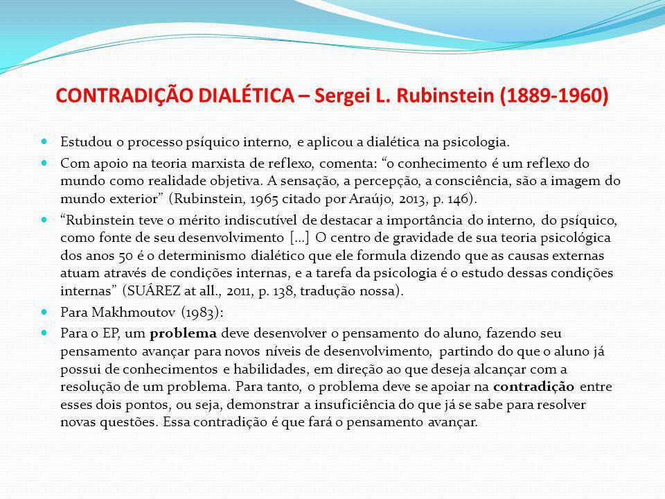 CONTRADIÇÃO DIALÉTICA – Sergei L. Rubinstein (1889-1960) Estudou o processo psíquico interno, e aplicou a dialética na psicologia. Com apoio na teoria