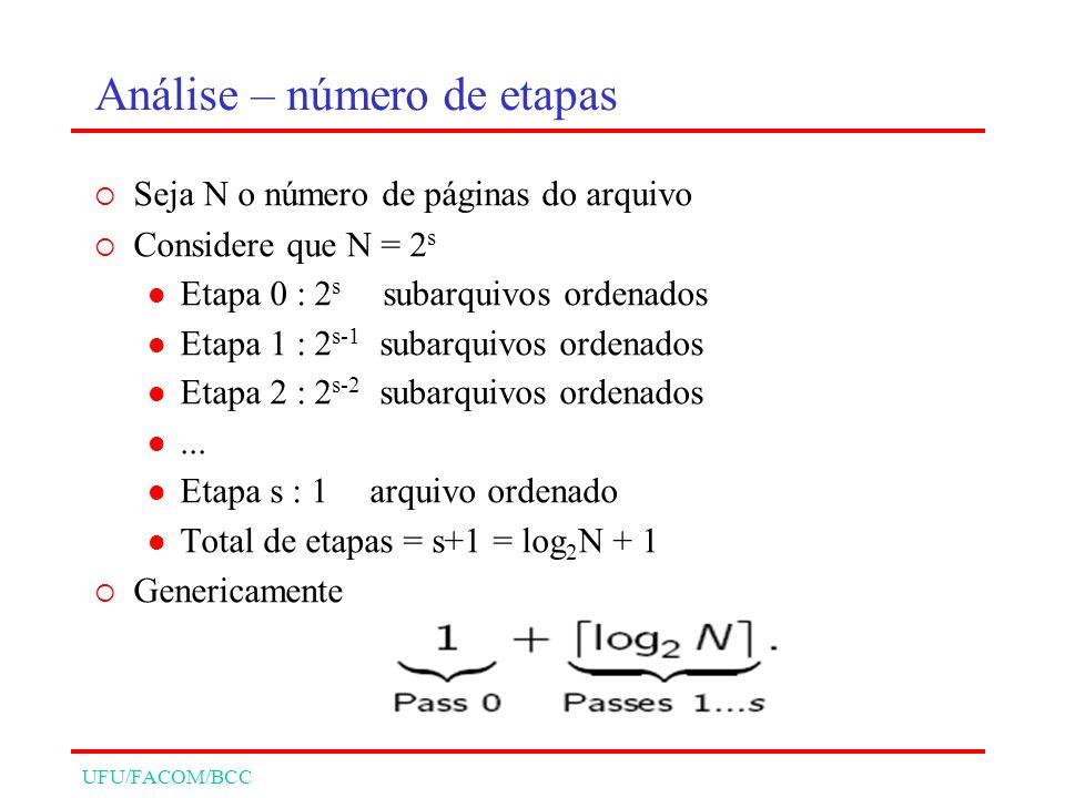 UFU/FACOM/BCC Seja N o número de páginas do arquivo Considere que N = 2 s Etapa 0 : 2 s subarquivos ordenados Etapa 1 : 2 s-1 subarquivos ordenados Etapa 2 : 2 s-2 subarquivos ordenados...