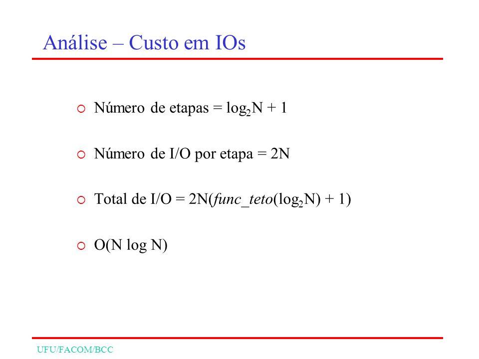 UFU/FACOM/BCC Número de etapas = log 2 N + 1 Número de I/O por etapa = 2N Total de I/O = 2N(func_teto(log 2 N) + 1) O(N log N) Análise – Custo em IOs