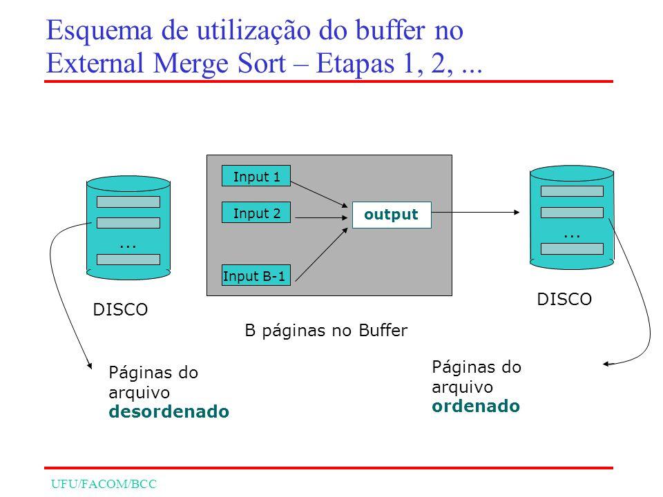 UFU/FACOM/BCC Esquema de utilização do buffer no External Merge Sort – Etapas 1, 2,... DISCO... Input 1 Input 2 Input B-1 output B páginas no Buffer D