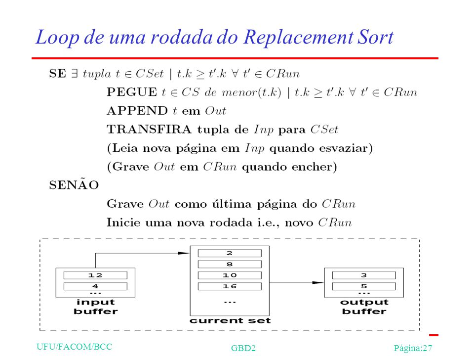 UFU/FACOM/BCC GBD2Página:27 Loop de uma rodada do Replacement Sort