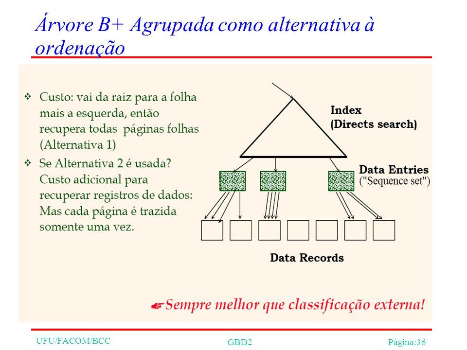 UFU/FACOM/BCC GBD2Página:36 Árvore B+ Agrupada como alternativa à ordenação