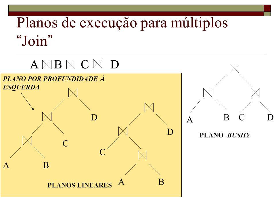 Planos por profundidade à esquerda São os únicos a serem considerados: Quanto maior o número de joins maior o número de planos alternativos.