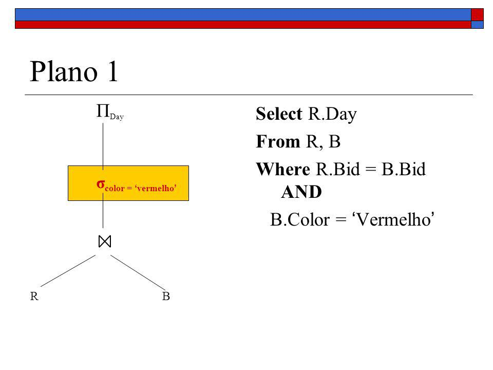 Plano 1 Select R.Day From R, B Where R.Bid = B.Bid AND B.Color = Vermelho σ color = vermelho RB Π Day
