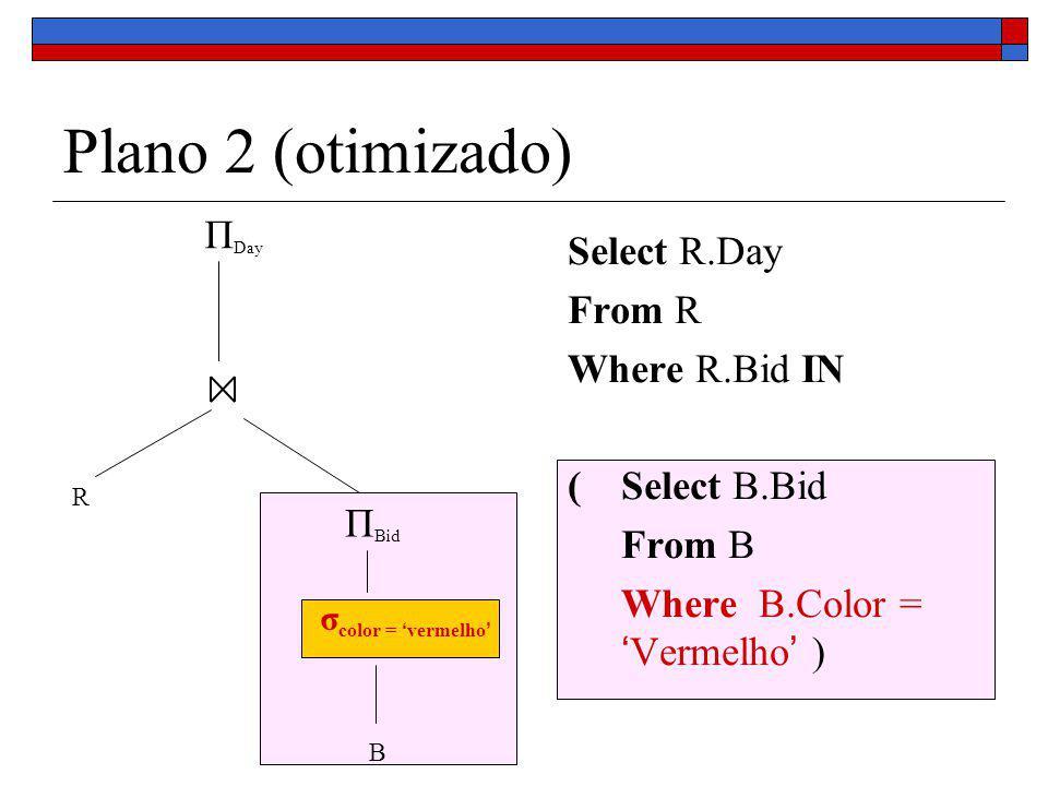 Plano 2 (otimizado) Select R.Day From R Where R.Bid IN ( Select B.Bid From B Where B.Color =Vermelho ) σ color = vermelho R Π Day B Π Bid