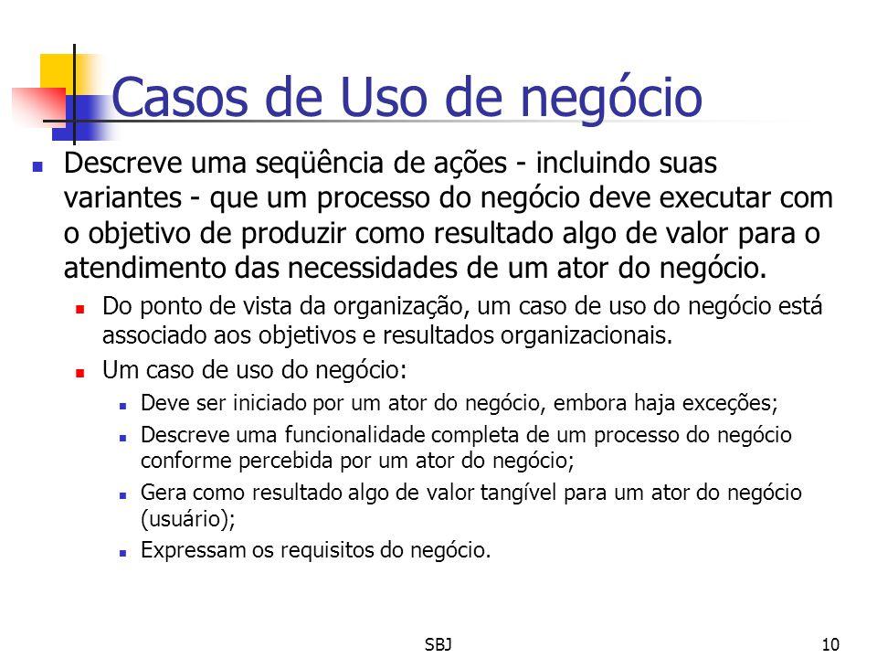 Casos de Uso de negócio Descreve uma seqüência de ações - incluindo suas variantes - que um processo do negócio deve executar com o objetivo de produz