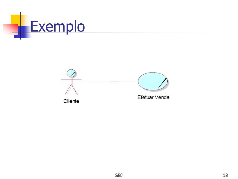 Exemplo 13SBJ