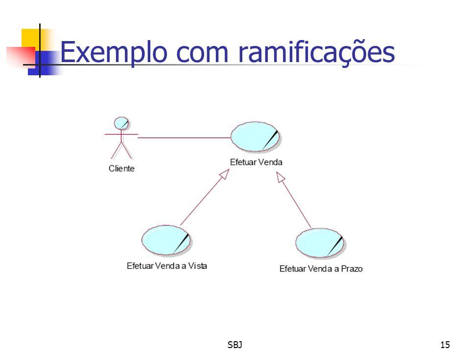 Exemplo com ramificações 15SBJ