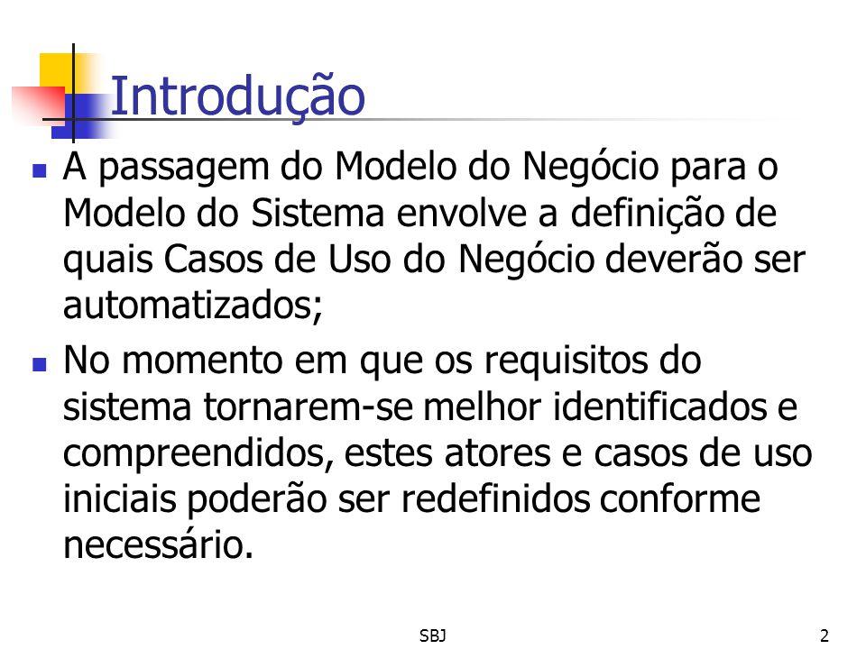 Introdução A passagem do Modelo do Negócio para o Modelo do Sistema envolve a definição de quais Casos de Uso do Negócio deverão ser automatizados; No