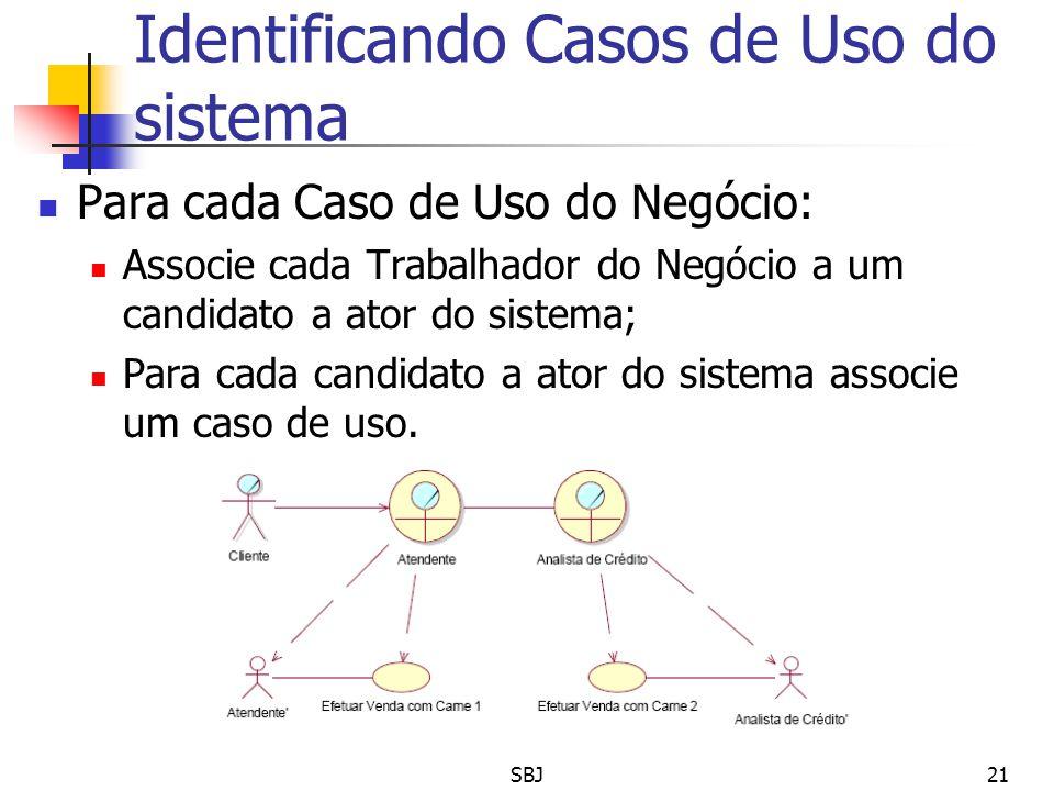 Identificando Casos de Uso do sistema Para cada Caso de Uso do Negócio: Associe cada Trabalhador do Negócio a um candidato a ator do sistema; Para cad