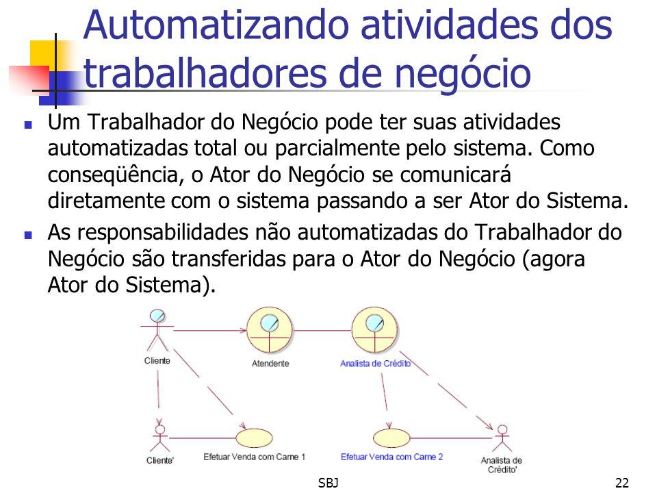 Automatizando atividades dos trabalhadores de negócio Um Trabalhador do Negócio pode ter suas atividades automatizadas total ou parcialmente pelo sist