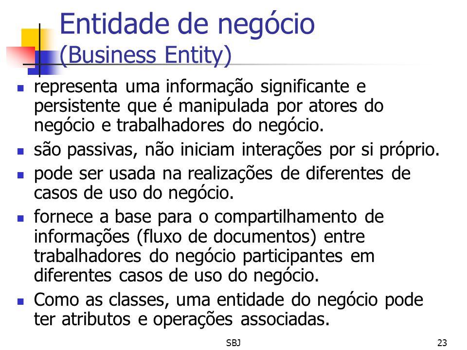 Entidade de negócio (Business Entity) representa uma informação significante e persistente que é manipulada por atores do negócio e trabalhadores do n