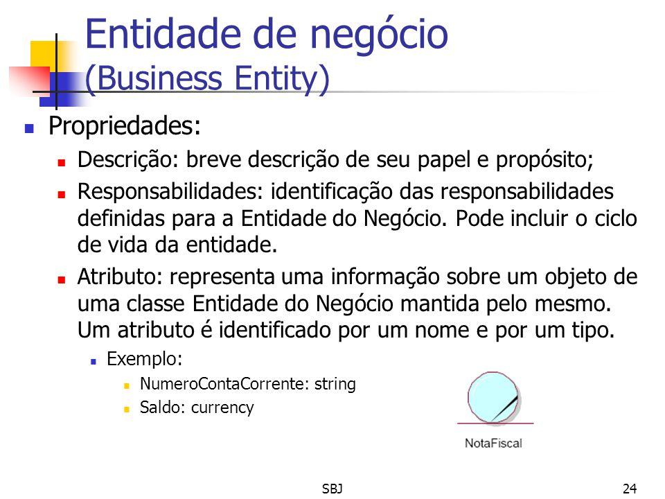 Entidade de negócio (Business Entity) Propriedades: Descrição: breve descrição de seu papel e propósito; Responsabilidades: identificação das responsa