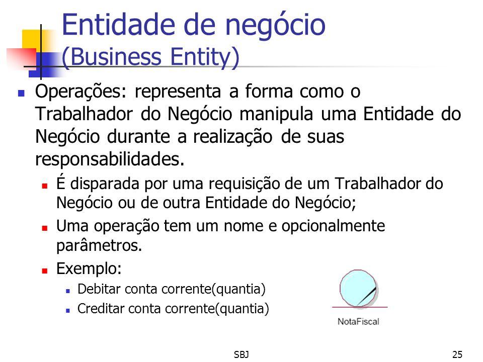 Entidade de negócio (Business Entity) Operações: representa a forma como o Trabalhador do Negócio manipula uma Entidade do Negócio durante a realizaçã