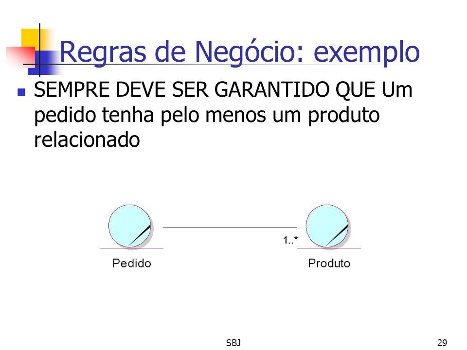 Regras de Negócio: exemplo SEMPRE DEVE SER GARANTIDO QUE Um pedido tenha pelo menos um produto relacionado 29SBJ