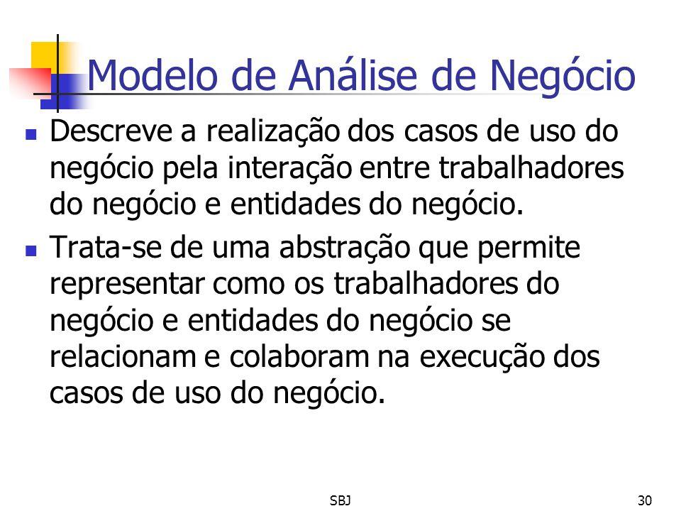 Modelo de Análise de Negócio Descreve a realização dos casos de uso do negócio pela interação entre trabalhadores do negócio e entidades do negócio. T