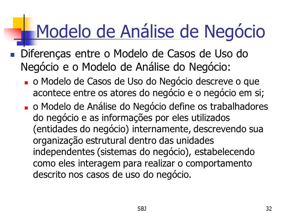 Modelo de Análise de Negócio Diferenças entre o Modelo de Casos de Uso do Negócio e o Modelo de Análise do Negócio: o Modelo de Casos de Uso do Negóci