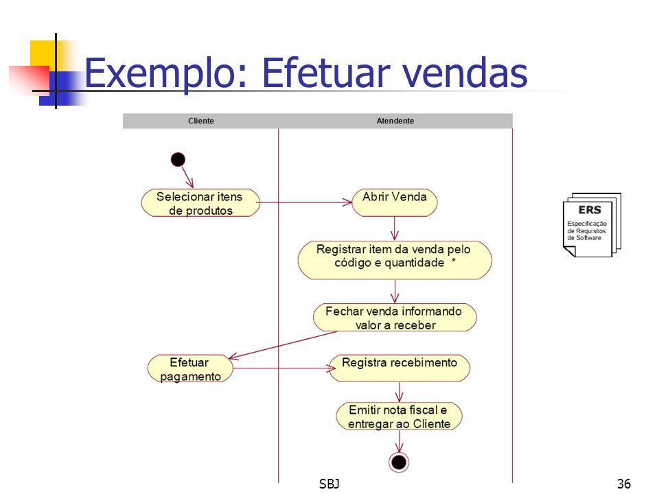 Exemplo: Efetuar vendas 36SBJ
