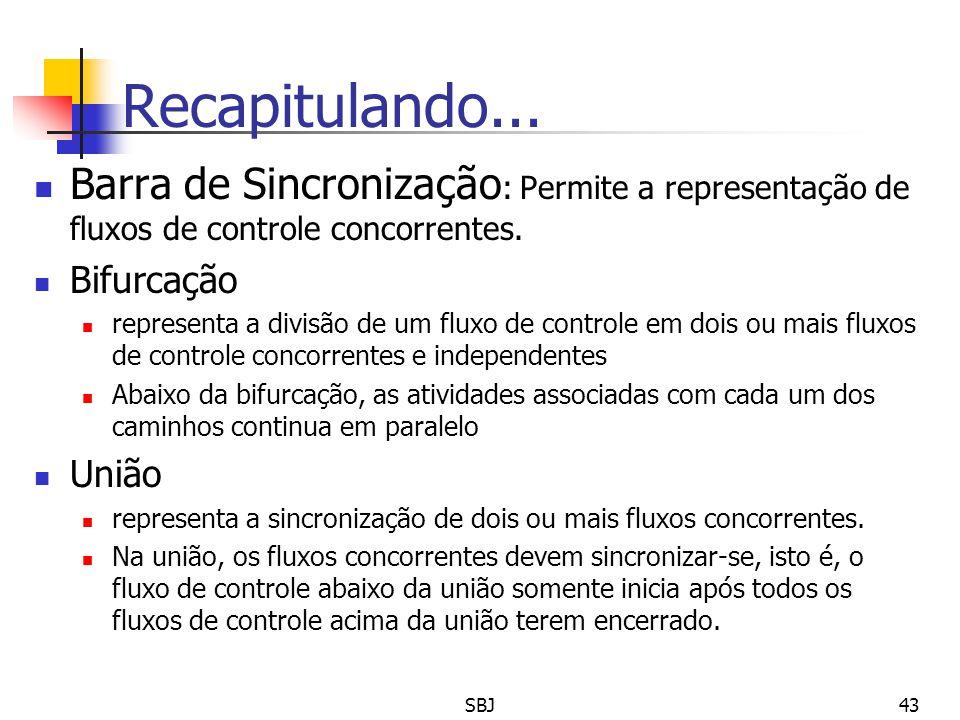 Recapitulando... Barra de Sincronização : Permite a representação de fluxos de controle concorrentes. Bifurcação representa a divisão de um fluxo de c