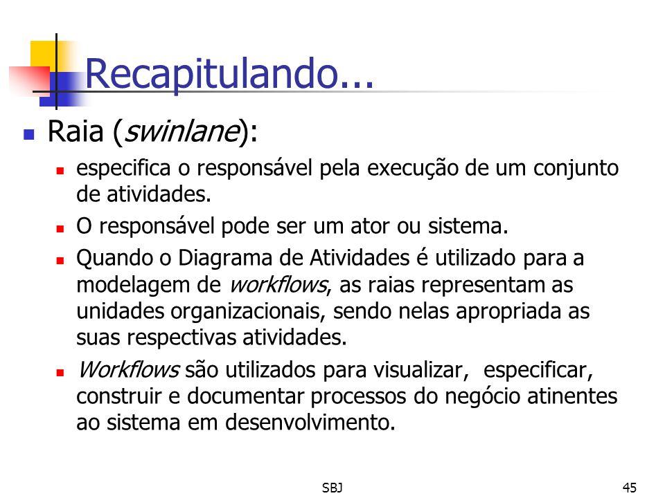 Recapitulando... Raia (swinlane): especifica o responsável pela execução de um conjunto de atividades. O responsável pode ser um ator ou sistema. Quan
