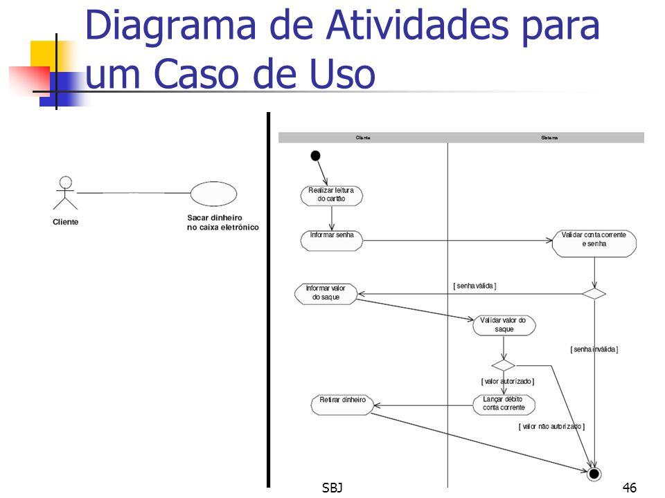 Diagrama de Atividades para um Caso de Uso 46SBJ