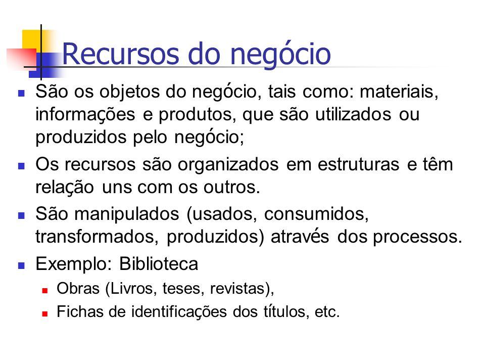 Recursos do negócio São os objetos do neg ó cio, tais como: materiais, informa ç ões e produtos, que são utilizados ou produzidos pelo neg ó cio; Os r