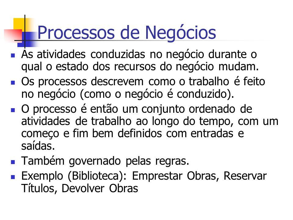 Processos de Negócios As atividades conduzidas no negócio durante o qual o estado dos recursos do negócio mudam. Os processos descrevem como o trabalh